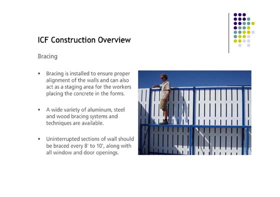 ICFPresentationME_Pagina_29